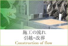 施工の流れ 引越・改葬 Construction of flow